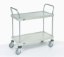 Nexel Solid Plastic Shelf Utility Cart - 3 Shelf, Polyurethane Wheels